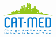 cat-med